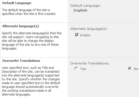 SharePoint 2010 Language Settings